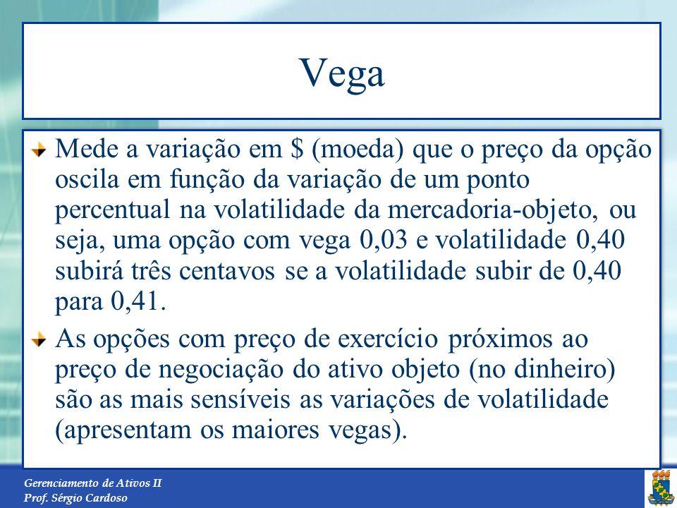 Gerenciamento de Ativos II Prof. Sérgio Cardoso Gama Expressa o quanto o delta deve variar para 1 ponto de variação do ativo objeto (aceleração). Por