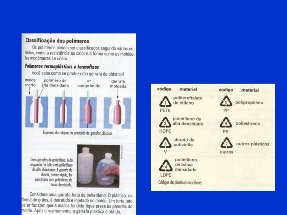 Principais produtos industriais derivados do etileno e propileno H 2 C CH 2 - eteno (etileno) H 2 C CH CH 3 - propeno (propileno)