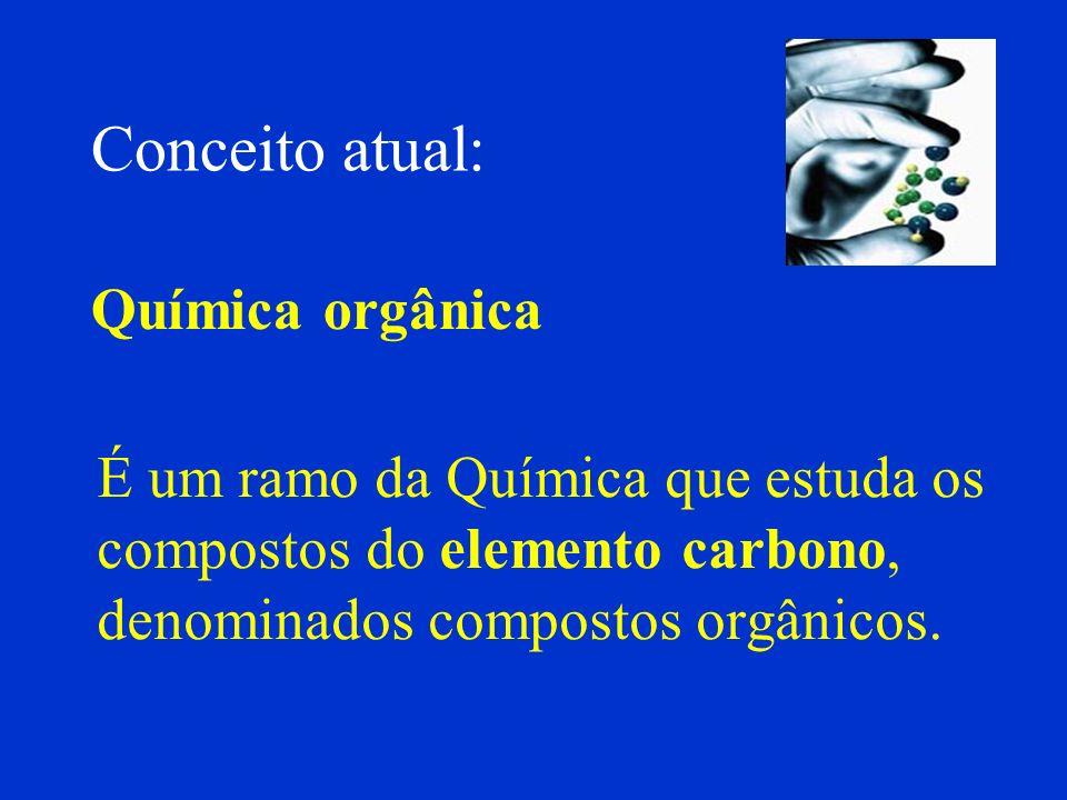 Cianato de amônio + aquecendo = Uréia Em 1828, as pesquisas em Química orgânica foram ampliadas, principalmente após a descoberta de Woller.