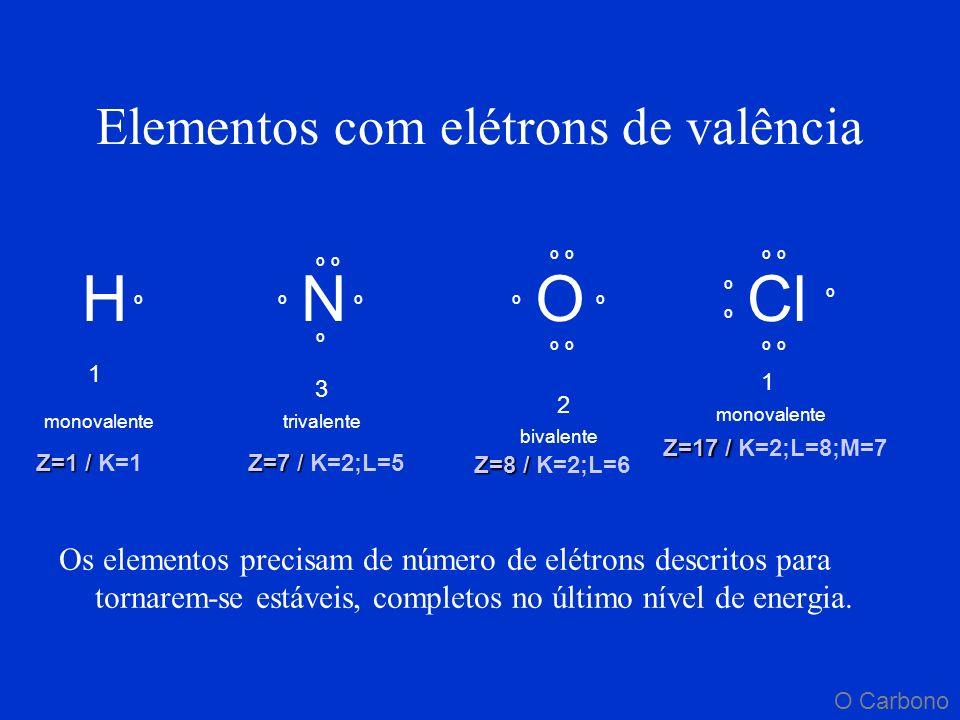 Carbono Elemento não metálico pertencente ao IV grupo da Tabela Periódica. Número Atômico Z = 6 Configuração eletrônica: 1s 2 2s 2 2p 2 PF = 3550°C PE