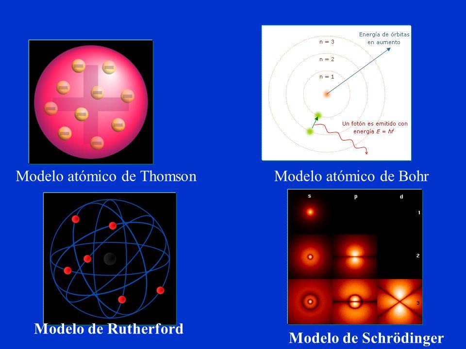 Regra do Dueto Descrição: O átomo adquire estabilidade ao completar a camada de valência com dois elétrons, imitando o gás nobre - He. Configuração Ge