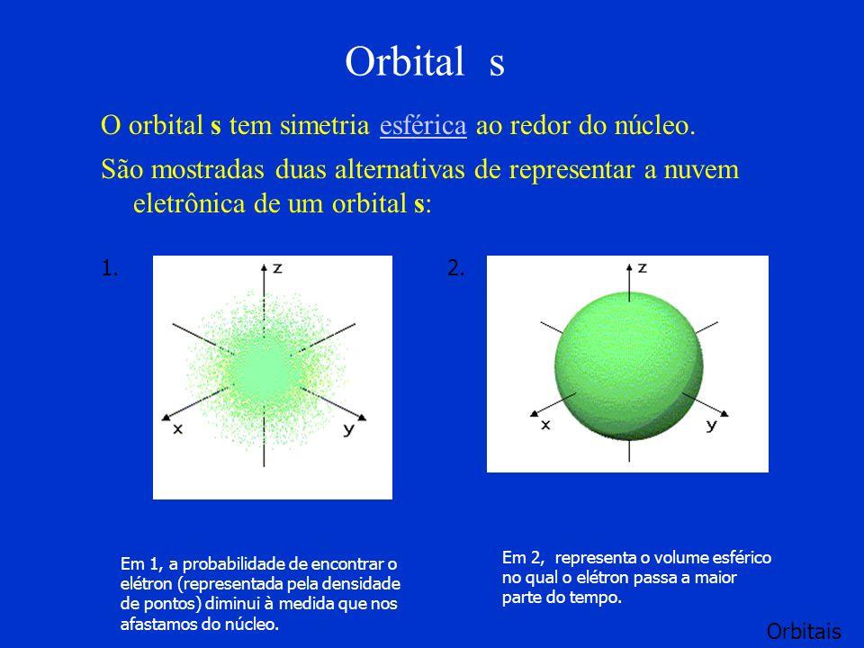 Modelo de Schrödinger Modelo de Rutherford Modelo atómico de ThomsonModelo atómico de Bohr