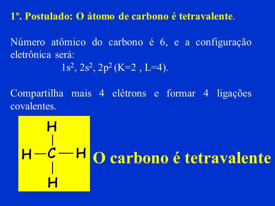 O estudo do carbono A estrutura dos compostos orgânicos começou a ser desvendada a partir da segunda metade do século XIX, com as idéias de Couper e K