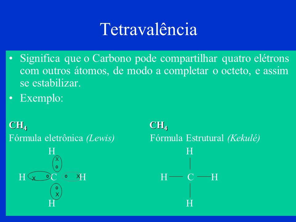 1º. Postulado: O átomo de carbono é tetravalente. Número atômico do carbono é 6, e a configuração eletrônica será: 1s 2, 2s 2, 2p 2 (K=2, L=4). Compar