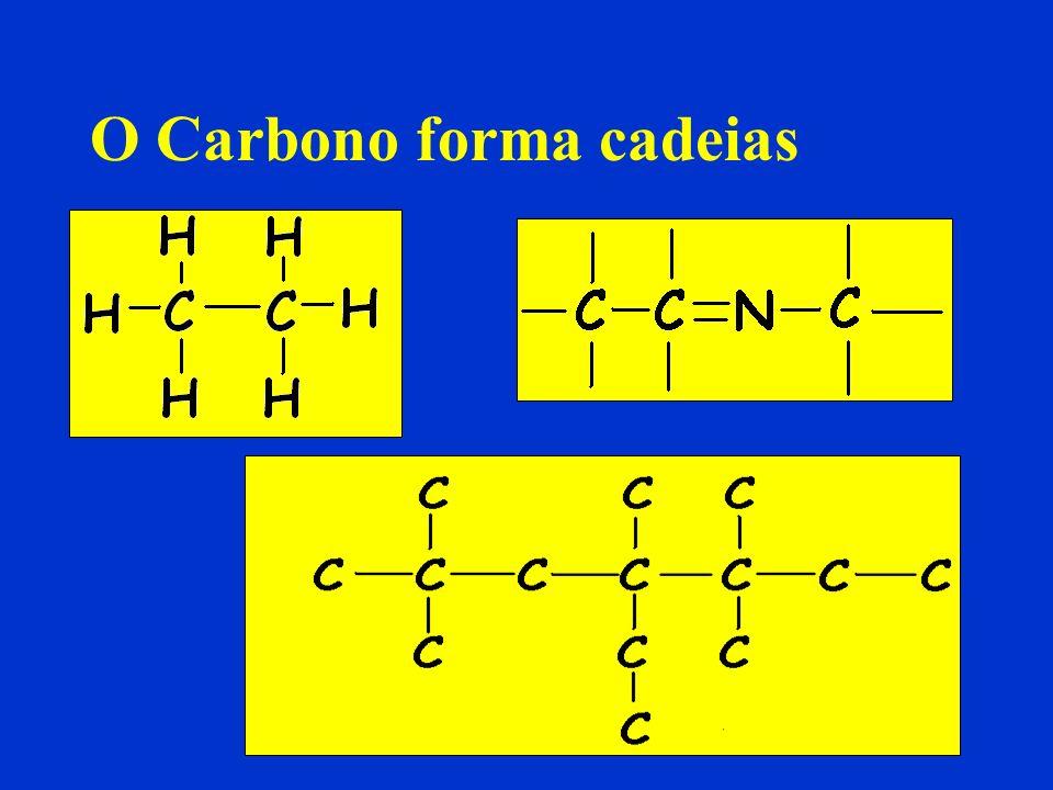 O Carbono forma ligações múltiplas Ligação SIMPLES Ligação DUPLA Ligação TRIPLA (Sigma) (Uma sigma outra pi) (sigma e duas pi)