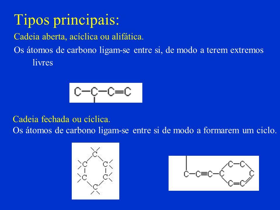 CADEIAS CARBÔNICAS São estruturas formadas por átomos de carbono ligados entre si, podendo haver, entre dois carbonos, um átomo de outro elemento, que
