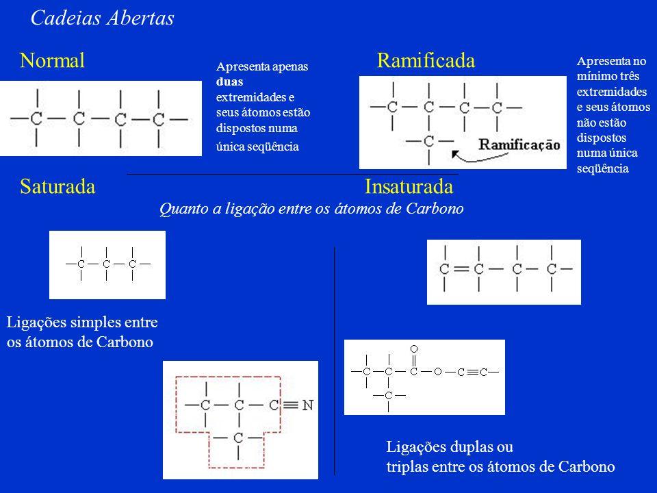 Tipos principais: Cadeia aberta, acíclica ou alifática. Os átomos de carbono ligam-se entre si, de modo a terem extremos livres Cadeia fechada ou cícl
