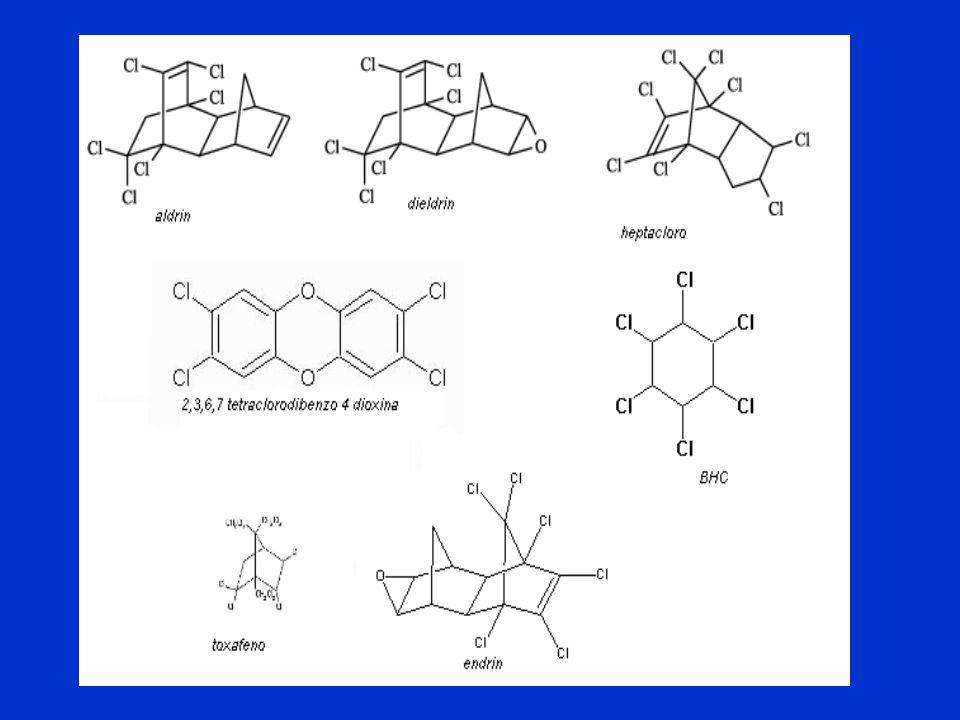 C 4 H 12 N 2 C 5 H 14 N 2 1,5-diaminopentano1,4-diaminobutano Sólido venenosoLíquido venenoso xaroposo Putrescina e Cadaverina DETERMINAÇÃO DE COMPOST