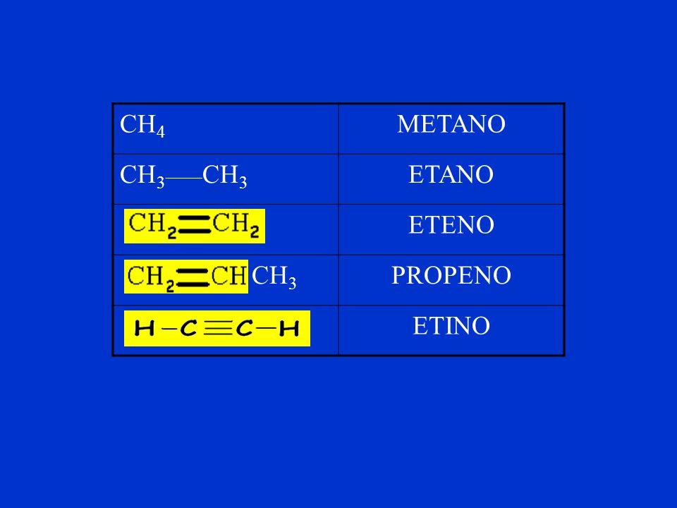 Resumindo: alcanos alcenos alcinos Nomenclatura: Prefixo + an + o Prefixo + en + o Prefixo + in + o Acompanhe os exemplos a seguir