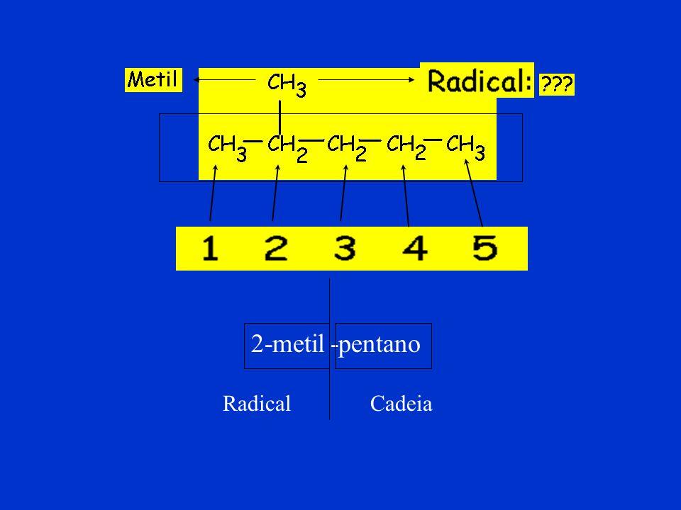 CH 4 METANO CH 3 ____ CH 3 ETANO ETENO CH 3 PROPENO ETINO