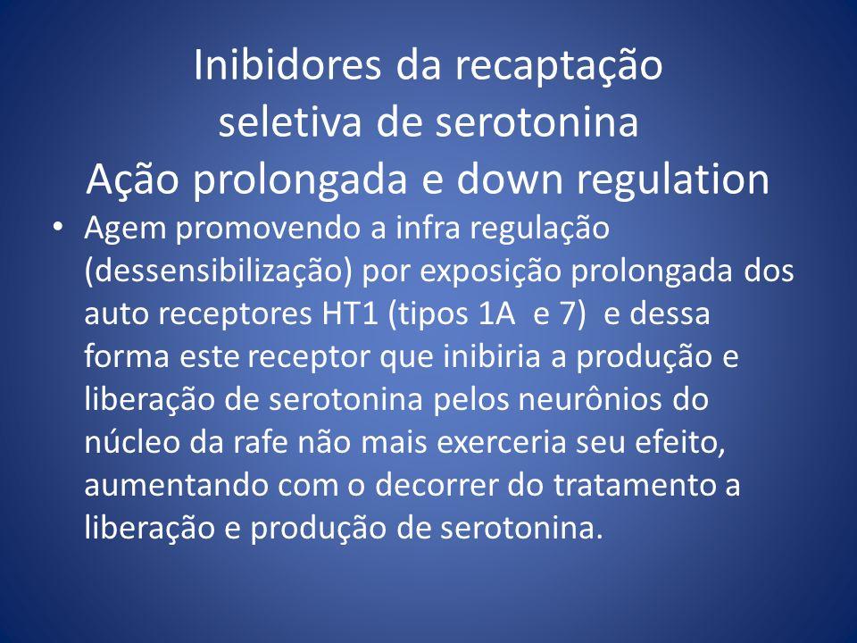 Inibidores da recaptação seletiva de serotonina Ação prolongada e down regulation Agem promovendo a infra regulação (dessensibilização) por exposição
