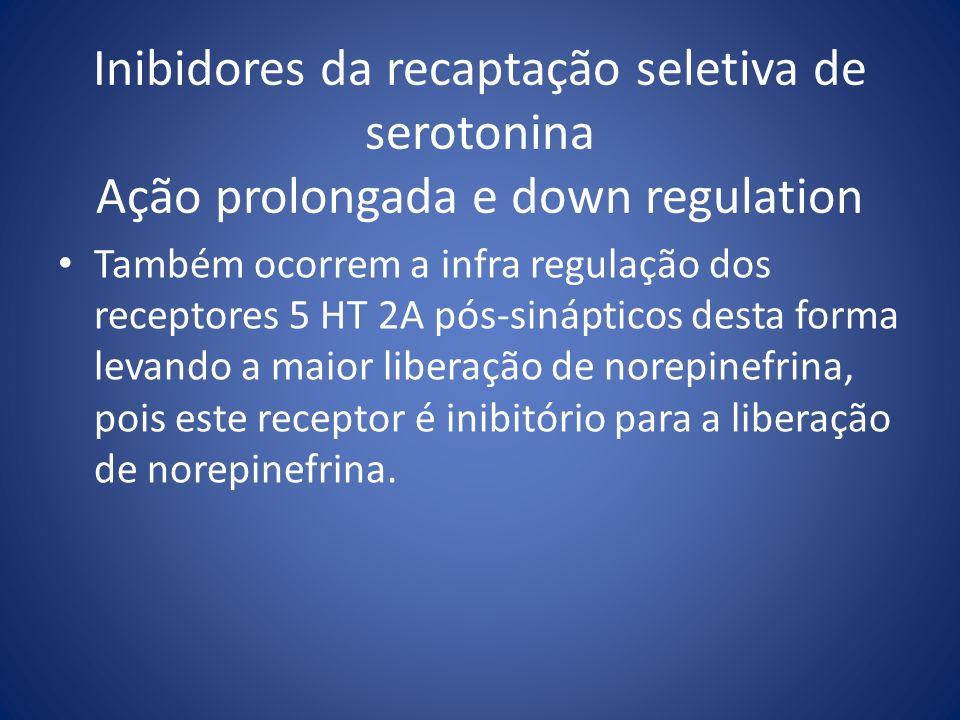 Inibidores da recaptação seletiva de serotonina Ação prolongada e down regulation Também ocorrem a infra regulação dos receptores 5 HT 2A pós-sináptic