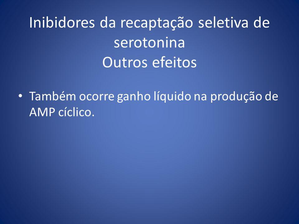 Inibidores da recaptação seletiva de serotonina Outros efeitos Também ocorre ganho líquido na produção de AMP cíclico.
