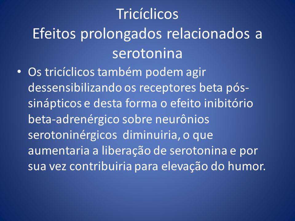 Tricíclicos Efeitos prolongados relacionados a serotonina Os tricíclicos também podem agir dessensibilizando os receptores beta pós- sinápticos e dest