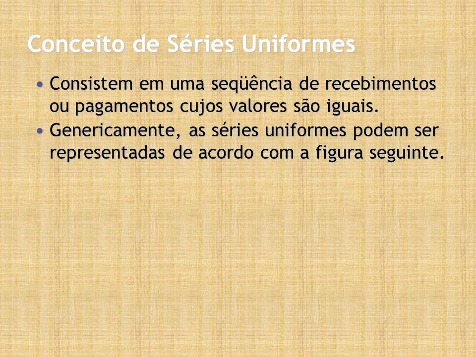 Conceito de Séries Uniformes Consistem em uma seqüência de recebimentos ou pagamentos cujos valores são iguais. Consistem em uma seqüência de recebime