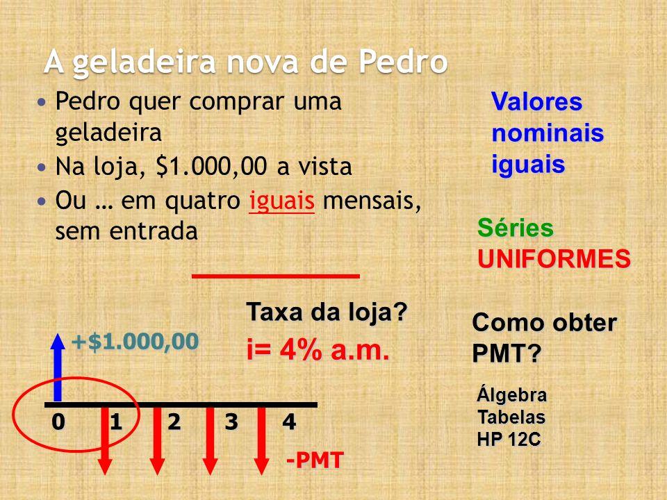 A geladeira nova de Pedro Pedro quer comprar uma geladeira Na loja, $1.000,00 a vista Ou … em quatro iguais mensais, sem entrada Valores nominais iguais Séries UNIFORMES +$1.000,0020143-PMT Taxa da loja.