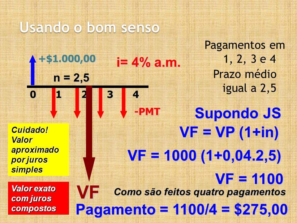 Usando o bom senso Pagamentos em 1, 2, 3 e 4 Prazo médio igual a 2,5 +$1.000,0020143-PMT i= 4% a.m. n = 2,5 Supondo JS VF VF = VP (1+in) VF = 1000 (1+