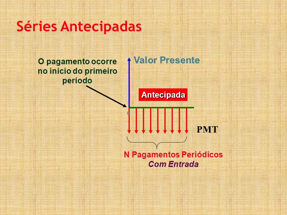 Valor Presente N Pagamentos Periódicos Com Entrada 0 Antecipada Séries Antecipadas PMT O pagamento ocorre no início do primeiro período