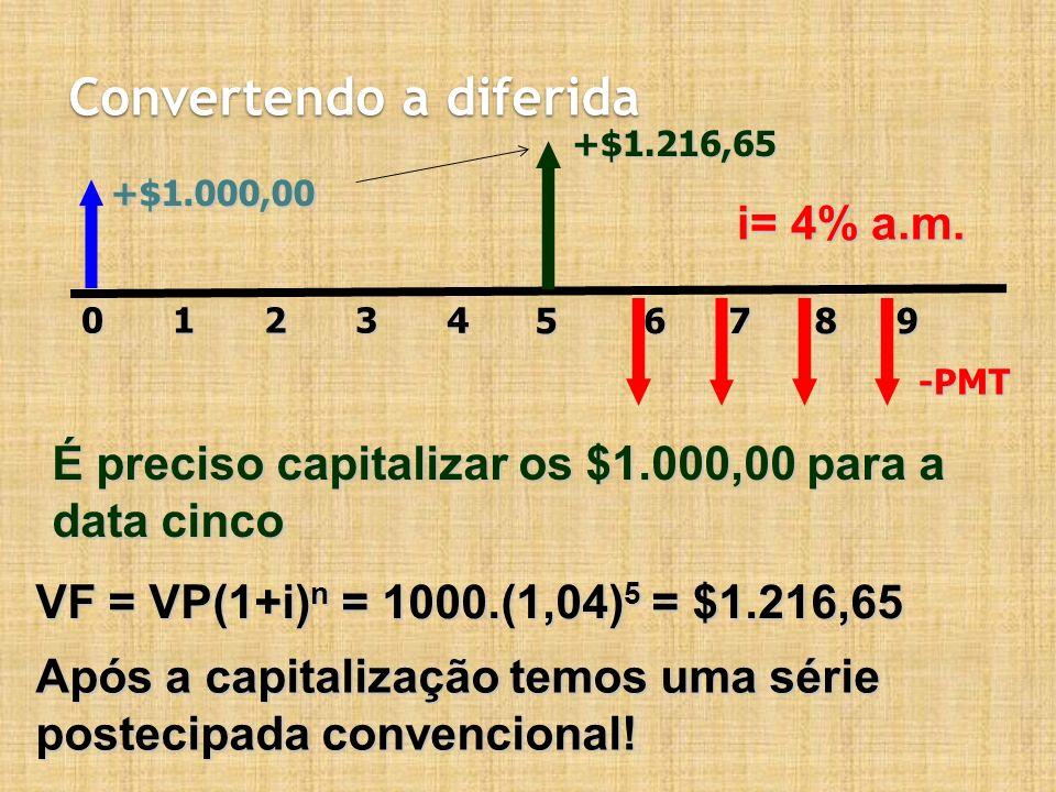 Convertendo a diferida +$1.000,00 20143 -PMT i= 4% a.m. 75698 É preciso capitalizar os $1.000,00 para a data cinco VF = VP(1+i) n = 1000.(1,04) 5 = $1