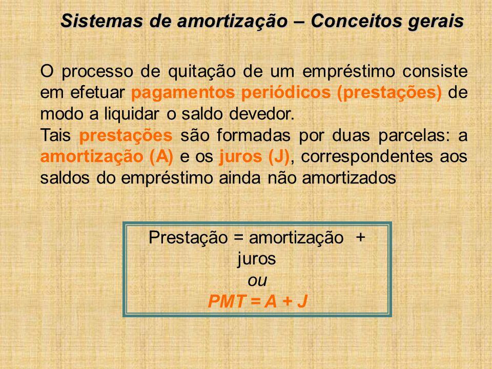 Sistemas de amortização – Conceitos gerais Prestação = amortização + juros ou PMT = A + J O processo de quitação de um empréstimo consiste em efetuar pagamentos periódicos (prestações) de modo a liquidar o saldo devedor.