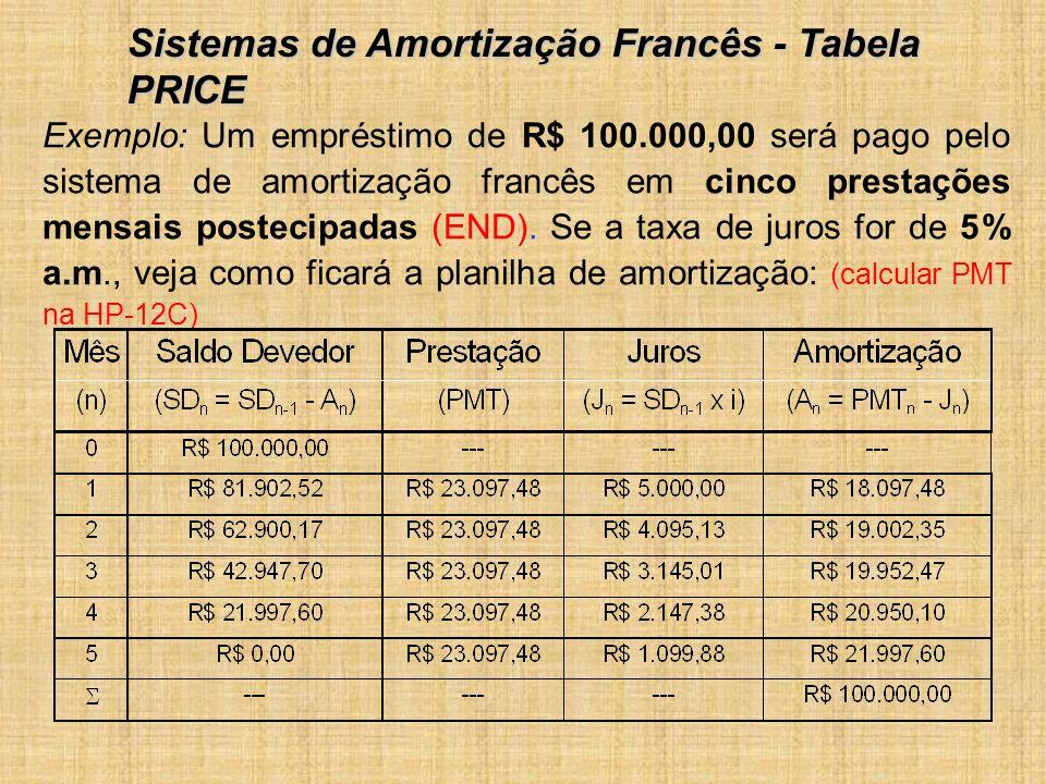 Exemplo: Um empréstimo de R$ 100.000,00 será pago pelo sistema de amortização francês em cinco prestações mensais postecipadas (END).