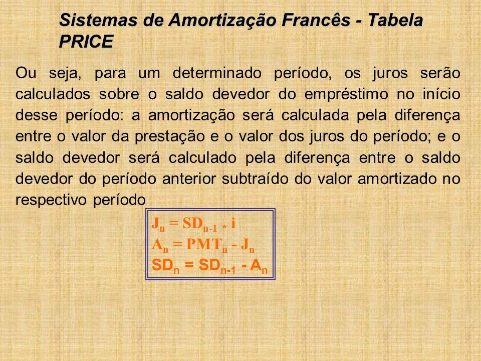 Ou seja, para um determinado período, os juros serão calculados sobre o saldo devedor do empréstimo no início desse período: a amortização será calculada pela diferença entre o valor da prestação e o valor dos juros do período; e o saldo devedor será calculado pela diferença entre o saldo devedor do período anterior subtraído do valor amortizado no respectivo período Sistemas de Amortização Francês - Tabela PRICE J n = SD n-1 * i A n = PMT n - J n SD n = SD n-1 - A n