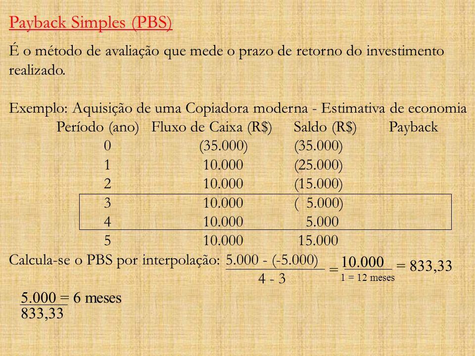Payback Simples (PBS) É o método de avaliação que mede o prazo de retorno do investimento realizado. Exemplo: Aquisição de uma Copiadora moderna - Est