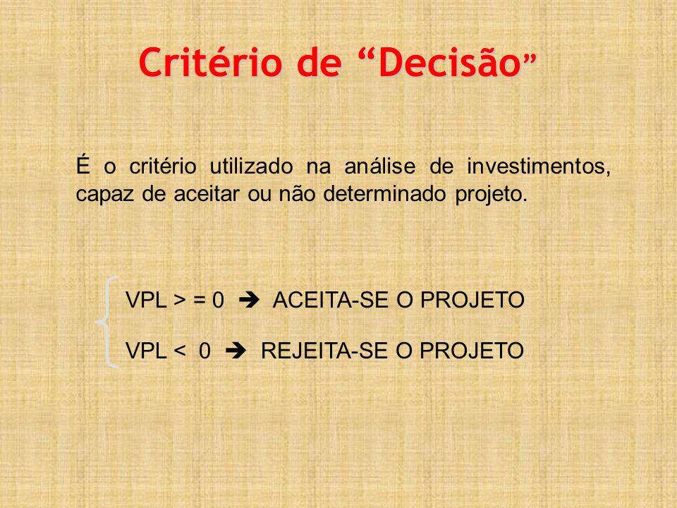 Critério de Decisão Critério de Decisão É o critério utilizado na análise de investimentos, capaz de aceitar ou não determinado projeto.
