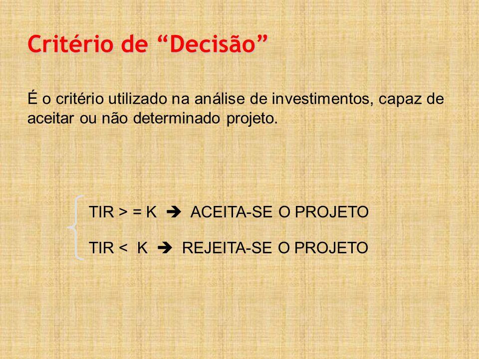 Critério de Decisão É o critério utilizado na análise de investimentos, capaz de aceitar ou não determinado projeto. TIR > = K ACEITA-SE O PROJETO TIR