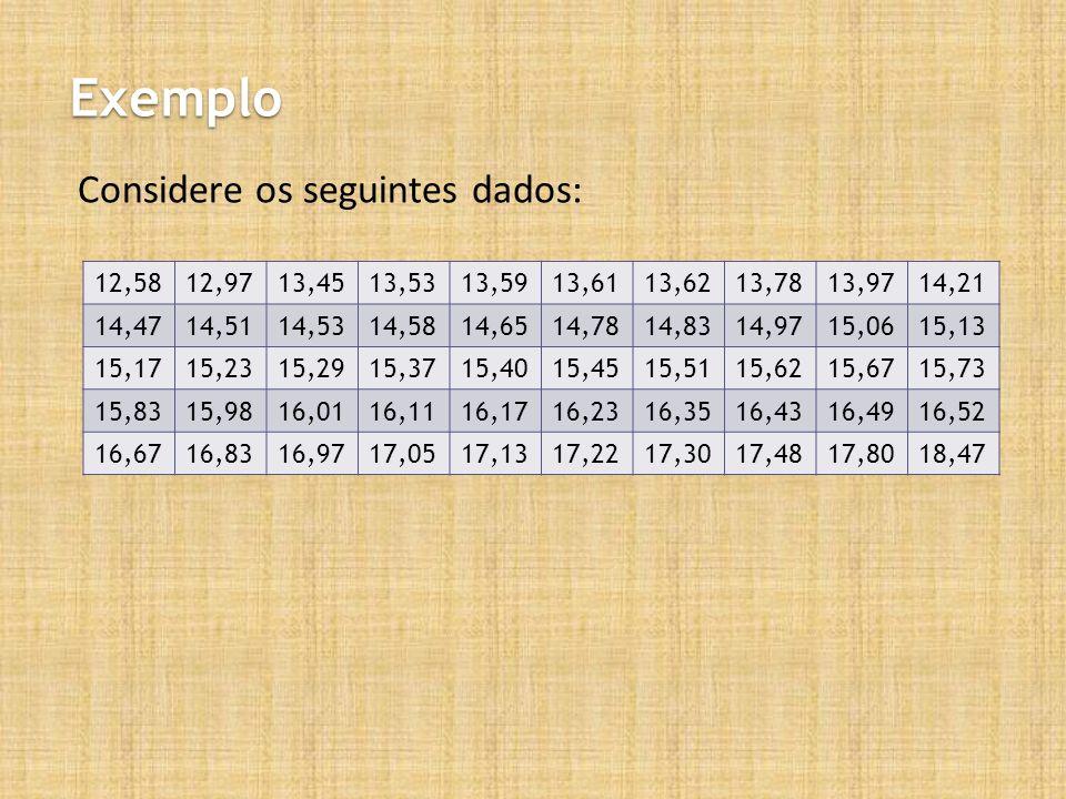 Exemplo 12,5812,9713,4513,5313,5913,6113,6213,7813,9714,21 14,4714,5114,5314,5814,6514,7814,8314,9715,0615,13 15,1715,2315,2915,3715,4015,4515,5115,6215,6715,73 15,8315,9816,0116,1116,1716,2316,3516,4316,4916,52 16,6716,8316,9717,0517,1317,2217,3017,4817,8018,47 Considere os seguintes dados:
