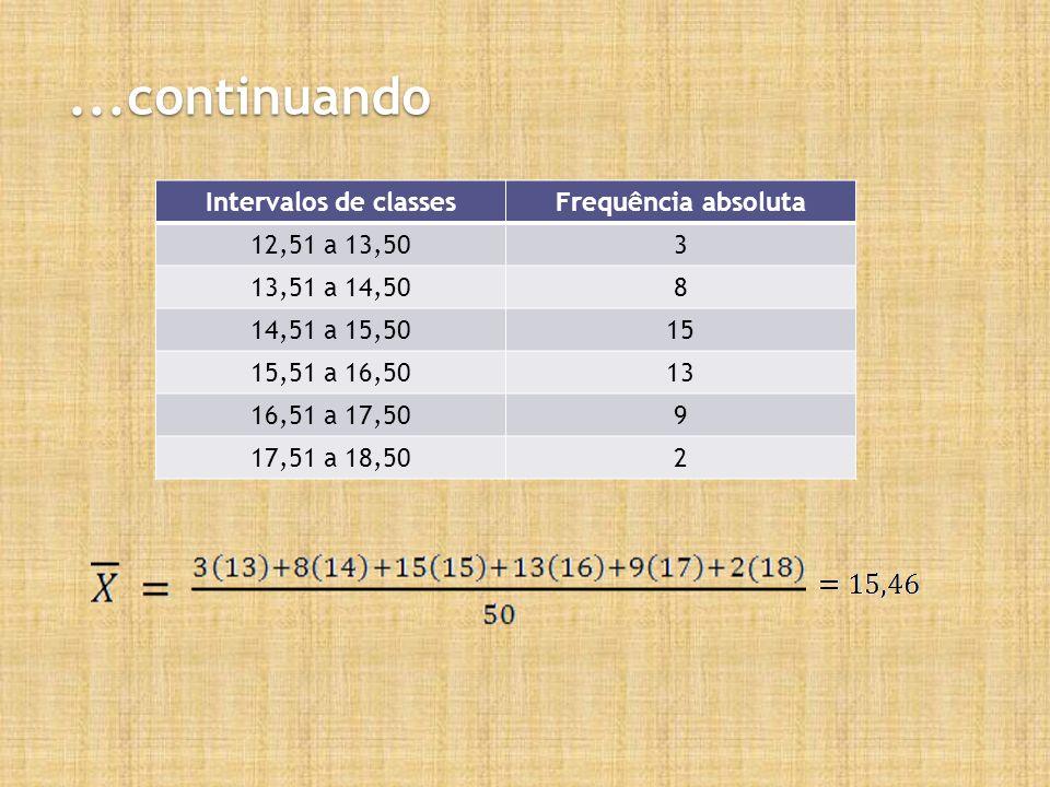 ...continuando Intervalos de classesFrequência absoluta 12,51 a 13,503 13,51 a 14,508 14,51 a 15,5015 15,51 a 16,5013 16,51 a 17,509 17,51 a 18,502
