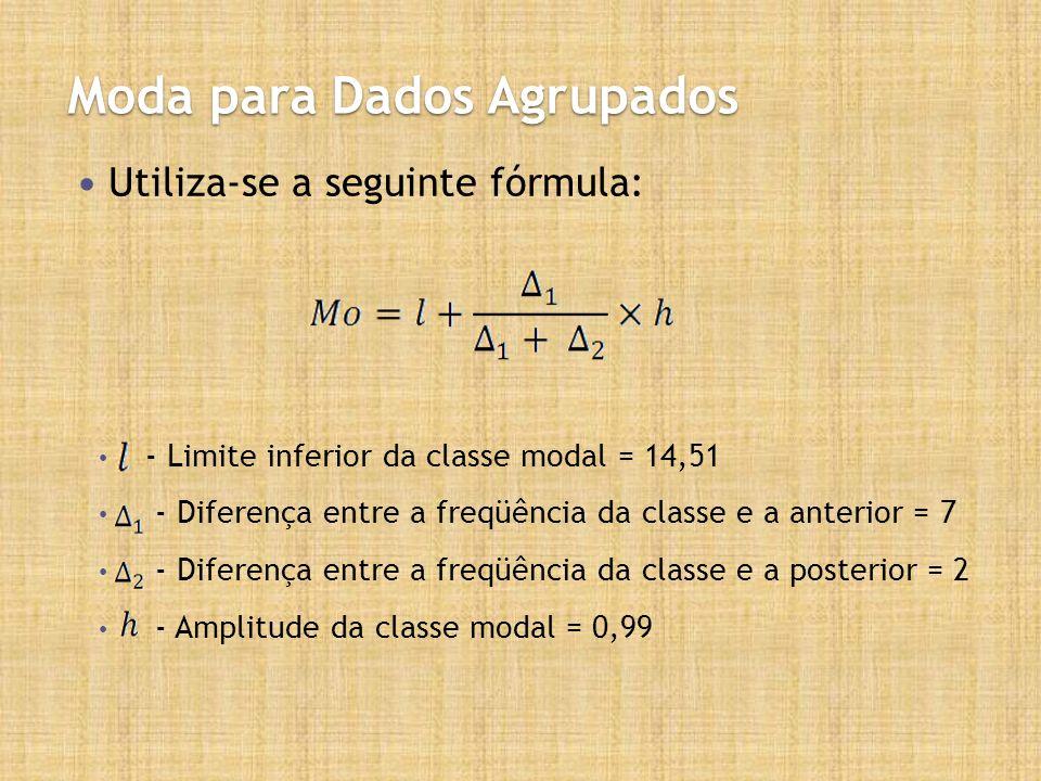 Moda para Dados Agrupados Utiliza-se a seguinte fórmula: - Limite inferior da classe modal = 14,51 - Diferença entre a freqüência da classe e a anterior = 7 - Diferença entre a freqüência da classe e a posterior = 2 - Amplitude da classe modal = 0,99