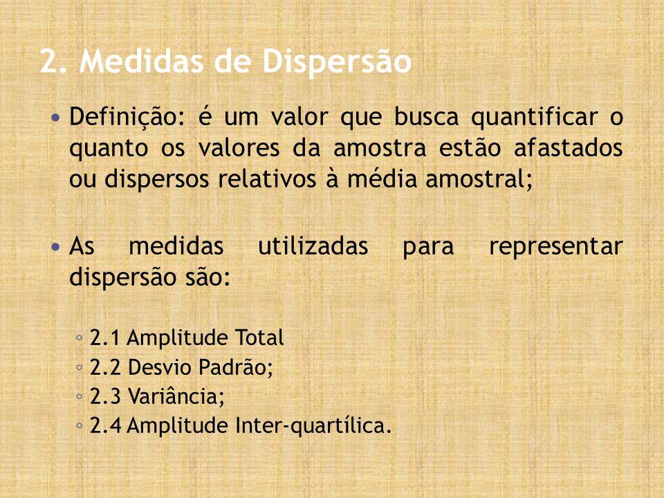 2. Medidas de Dispersão Definição: é um valor que busca quantificar o quanto os valores da amostra estão afastados ou dispersos relativos à média amos