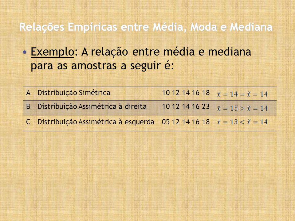 Relações Empíricas entre Média, Moda e Mediana Exemplo: A relação entre média e mediana para as amostras a seguir é: ADistribuição Simétrica10 12 14 16 18 BDistribuição Assimétrica à direita10 12 14 16 23 CDistribuição Assimétrica à esquerda05 12 14 16 18