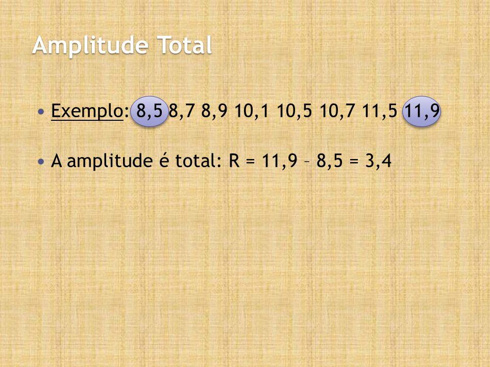 Amplitude Total Exemplo: 8,5 8,7 8,9 10,1 10,5 10,7 11,5 11,9 A amplitude é total: R = 11,9 – 8,5 = 3,4