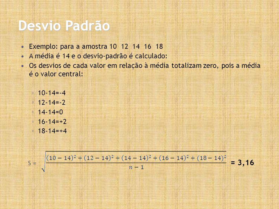 Desvio Padrão Exemplo: para a amostra 10 12 14 16 18 A média é 14 e o desvio-padrão é calculado: Os desvios de cada valor em relação à média totalizam zero, pois a média é o valor central: 10-14=-4 12-14=-2 14-14=0 16-14=+2 18-14=+4 S = = 3,16