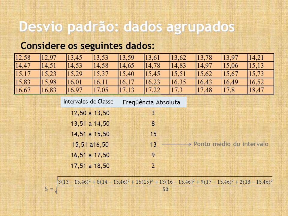 Desvio padrão: dados agrupados Considere os seguintes dados: Intervalos de Classe Freqüência Absoluta 12,50 a 13,503 13,51 a 14,508 14,51 a 15,5015 15