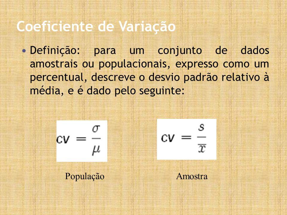 Coeficiente de Variação Definição: para um conjunto de dados amostrais ou populacionais, expresso como um percentual, descreve o desvio padrão relativo à média, e é dado pelo seguinte: População Amostra