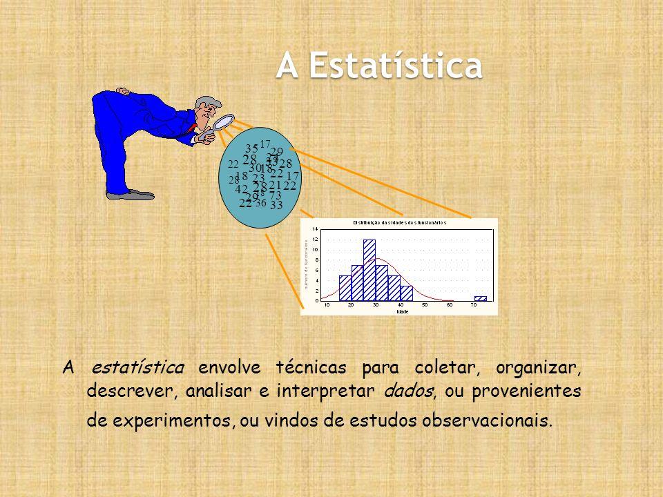 23 24 73 42 17 22 33 35 36 30 21 18 29 28 17 22 28 33 28 22 29 18 A estatística envolve técnicas para coletar, organizar, descrever, analisar e interp