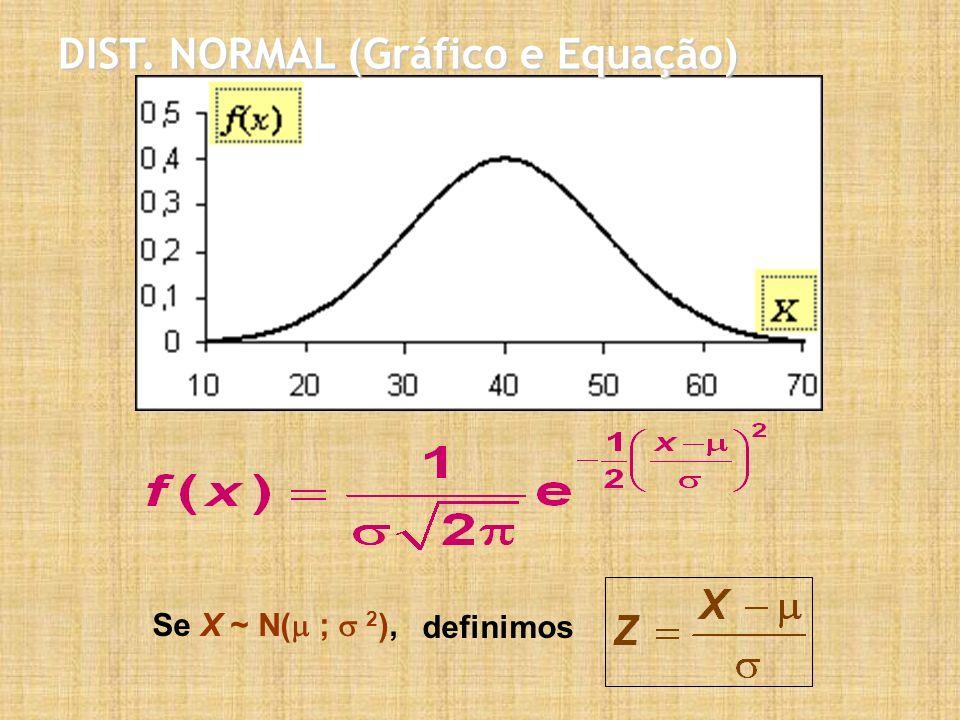 DIST. NORMAL (Gráfico e Equação) Se X ~ N( ; 2 ), definimos