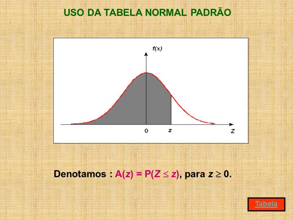 USO DA TABELA NORMAL PADRÃO Denotamos : A(z) = P(Z z), para z 0. Tabela