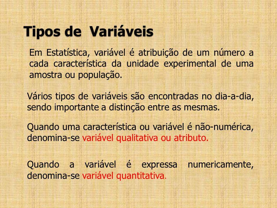 Em Estatística, variável é atribuição de um número a cada característica da unidade experimental de uma amostra ou população. Tipos de Variáveis Vário