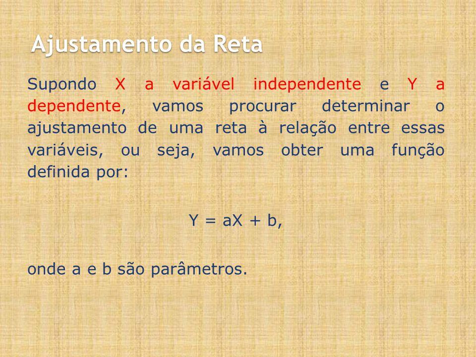 Ajustamento da Reta Supondo X a variável independente e Y a dependente, vamos procurar determinar o ajustamento de uma reta à relação entre essas variáveis, ou seja, vamos obter uma função definida por: Y = aX + b, onde a e b são parâmetros.