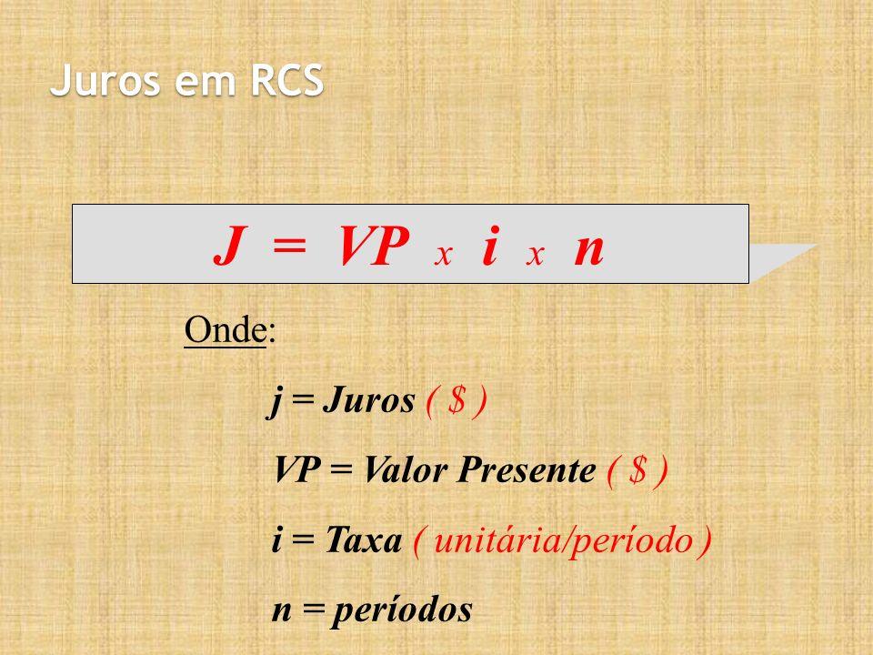 Juros em RCS J = VP x i x n Onde: j = Juros ( $ ) VP = Valor Presente ( $ ) i = Taxa ( unitária/período ) n = períodos