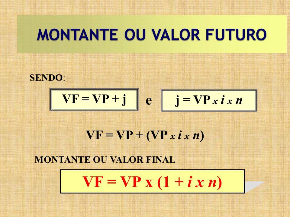 MONTANTE OU VALOR FUTURO VF = VP + j VF = VP + (VP x i x n) VF = VP x (1 + i x n) j = VP x i x n e SENDO: MONTANTE OU VALOR FINAL