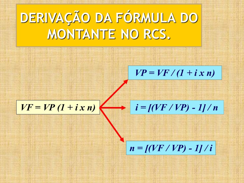 DERIVAÇÃO DA FÓRMULA DO MONTANTE NO RCS. VF = VP (1 + i x n) n = [(VF / VP) - 1] / i i = [(VF / VP) - 1] / n VP = VF / (1 + i x n)