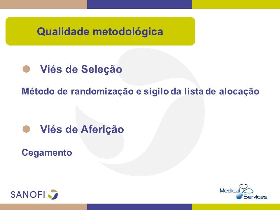 Qualidade metodológica Viés de Seleção Método de randomização e sigilo da lista de alocação Viés de Aferição Cegamento