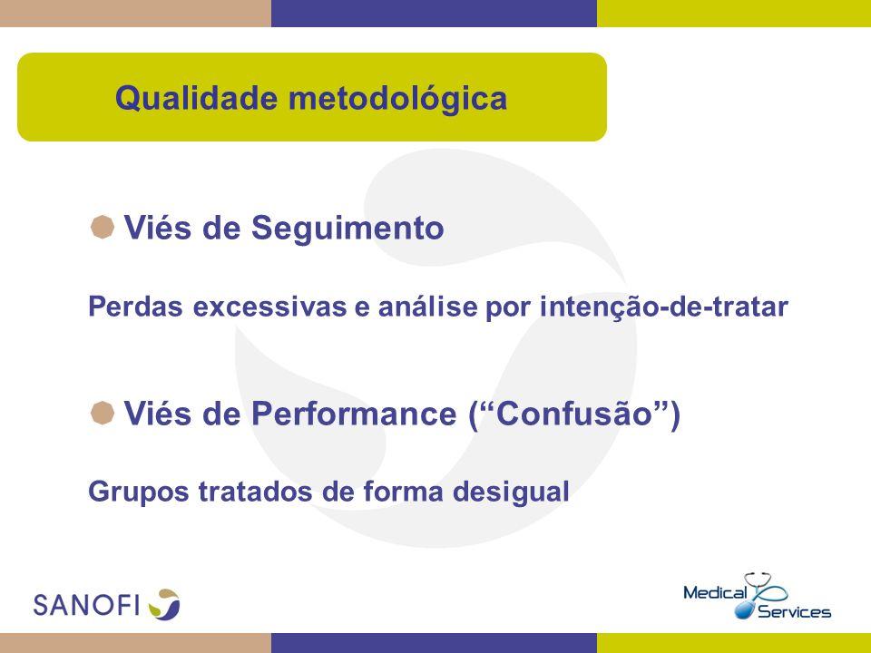 Qualidade metodológica Viés de Seguimento Perdas excessivas e análise por intenção-de-tratar Viés de Performance (Confusão) Grupos tratados de forma d