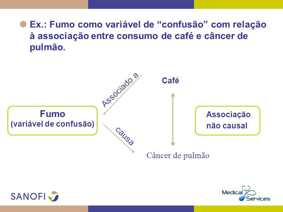Ex.: Fumo como variável de confusão com relação à associação entre consumo de café e câncer de pulmão. Café Fumo (variável de confusão) Câncer de pulm