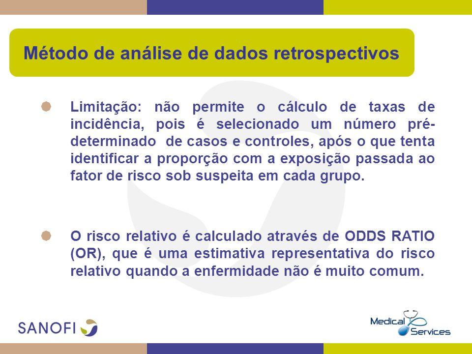 Limitação: não permite o cálculo de taxas de incidência, pois é selecionado um número pré- determinado de casos e controles, após o que tenta identifi
